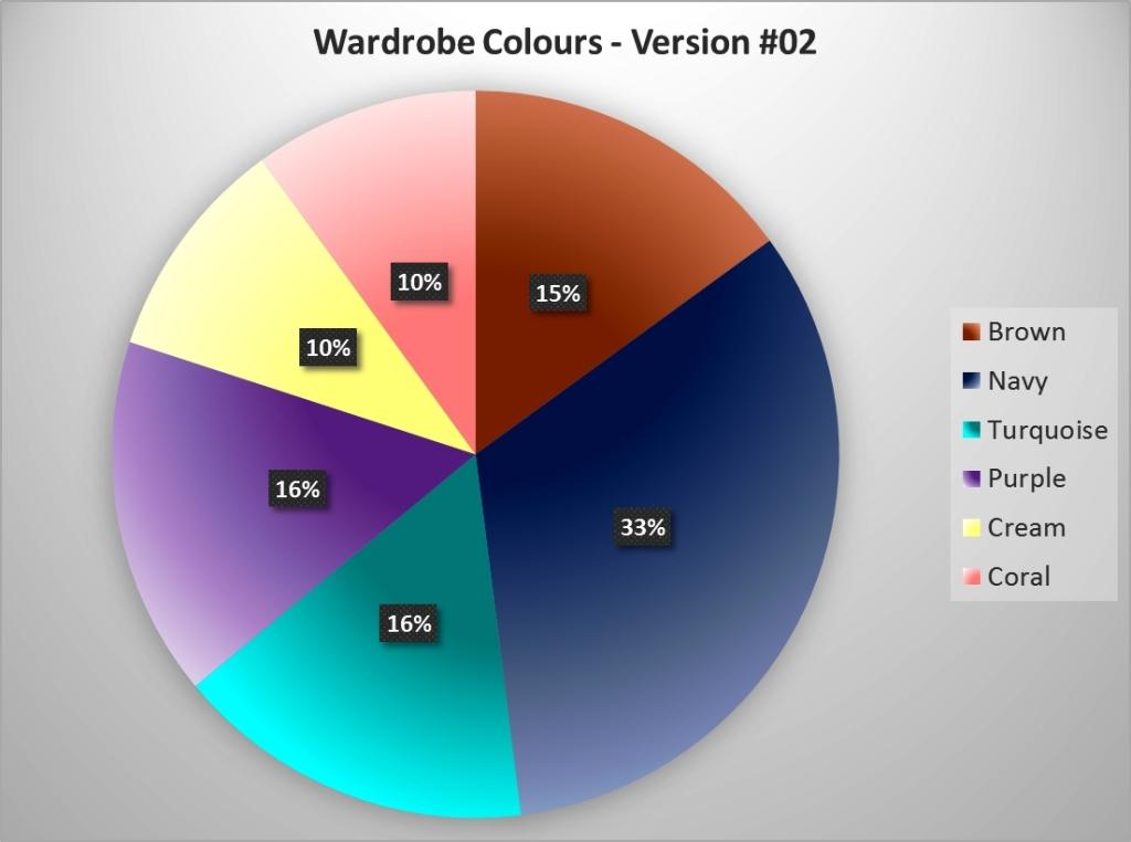 Wardrobe Colours chart version #02