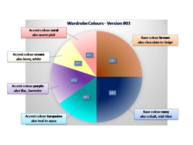 Wardrobe Colours chart version #03